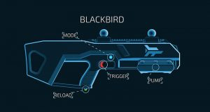 fusil de ataque zombie